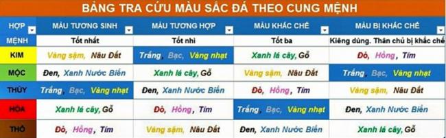 tra-sac-da-theo-cung-menh-hpm1
